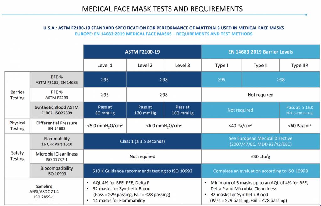 mask test 1536x986 1